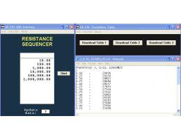 Kit de desarrollo de software de la serie OS